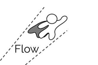 Flow-Bereich