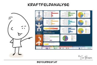64keys - Kraftfeldanalysen