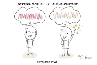 Alpha-Zustand