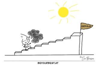 Erfolgreich sein wollen